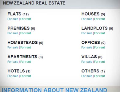 world-estate_country_thumb