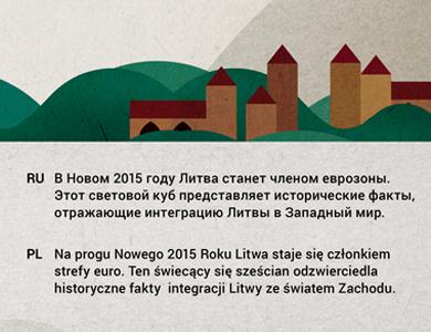 lietuvos-storijos-faktai_eu-ir-nato-nare_image